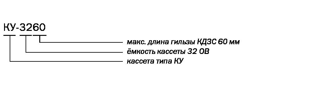КУ-3260.png