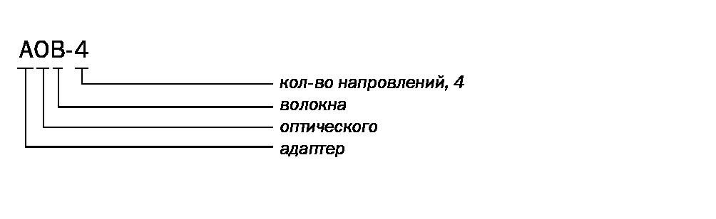 АОВ-4.png