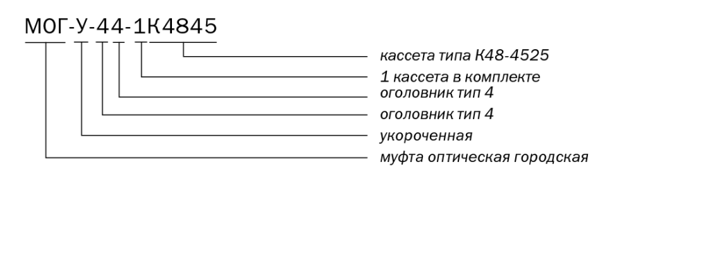 маркировка МОГ-У-44.png