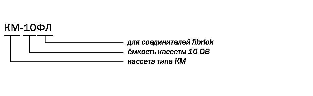 КМ-10ФЛ.png