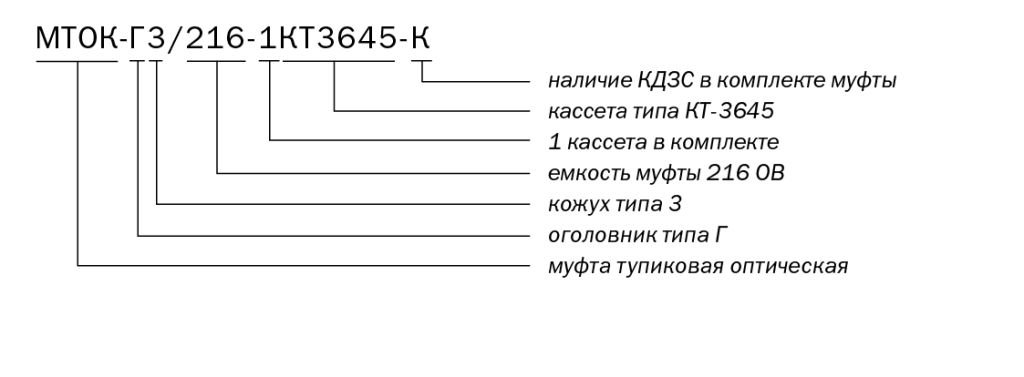 маркировка МТОК-Г3 расшир.png
